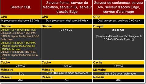 OCS_ServerRoleHardware