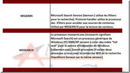 Search_Services