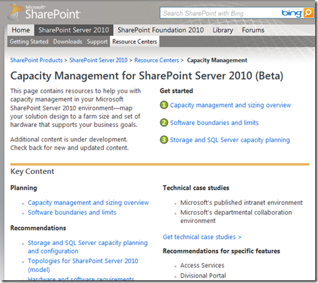 Get Started SharePoint