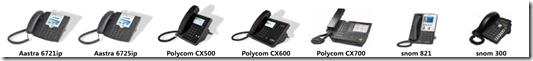 Lync IP Phone
