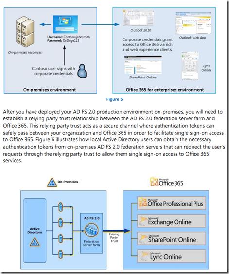 Office 365 ADFS
