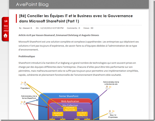Gouvernance Automation - AvePoint DOCAVE